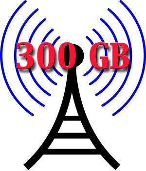 Get business grade wireless broadband now.
